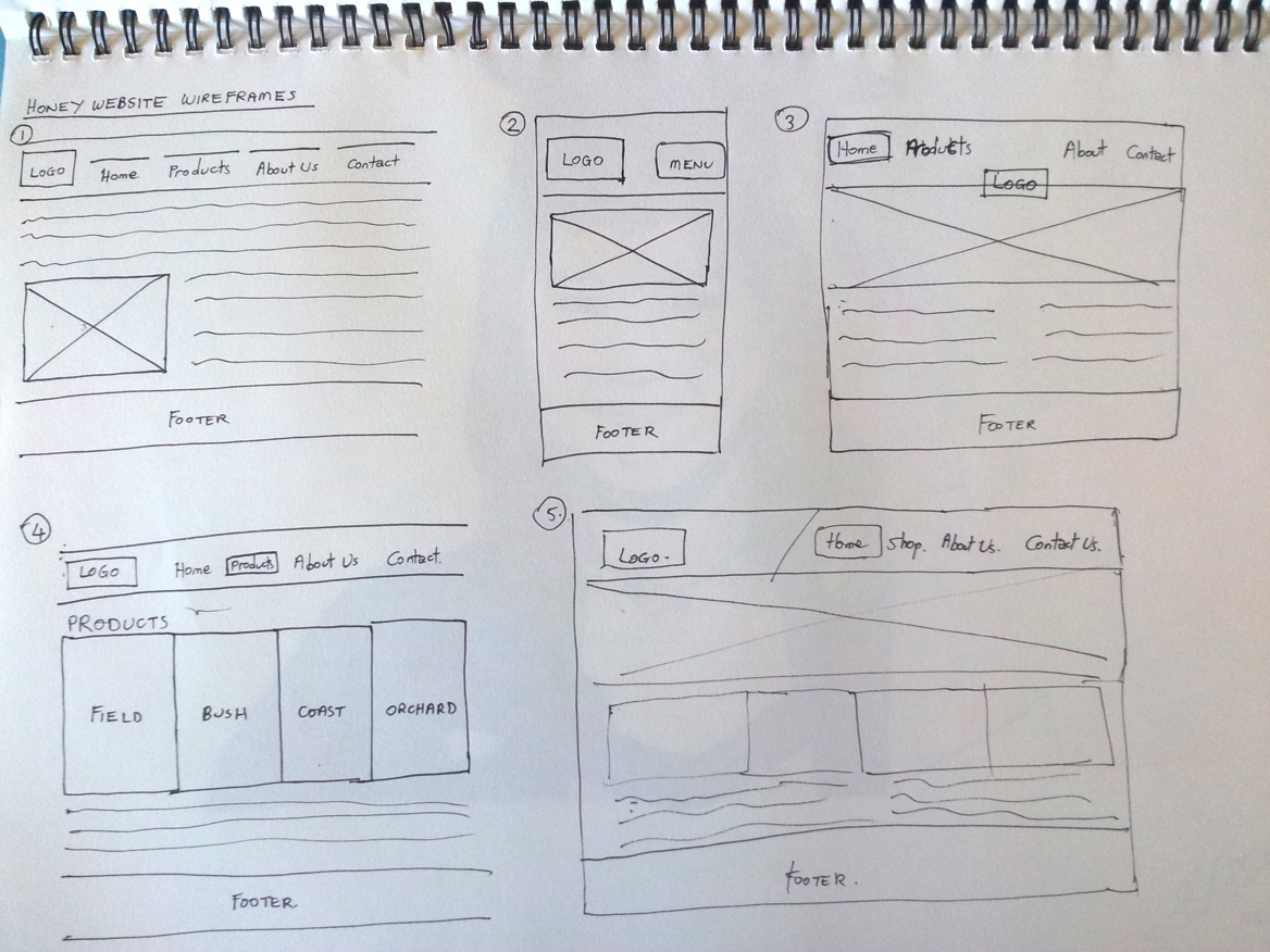 Initial wireframes for the Horowhenua Honey Co website.