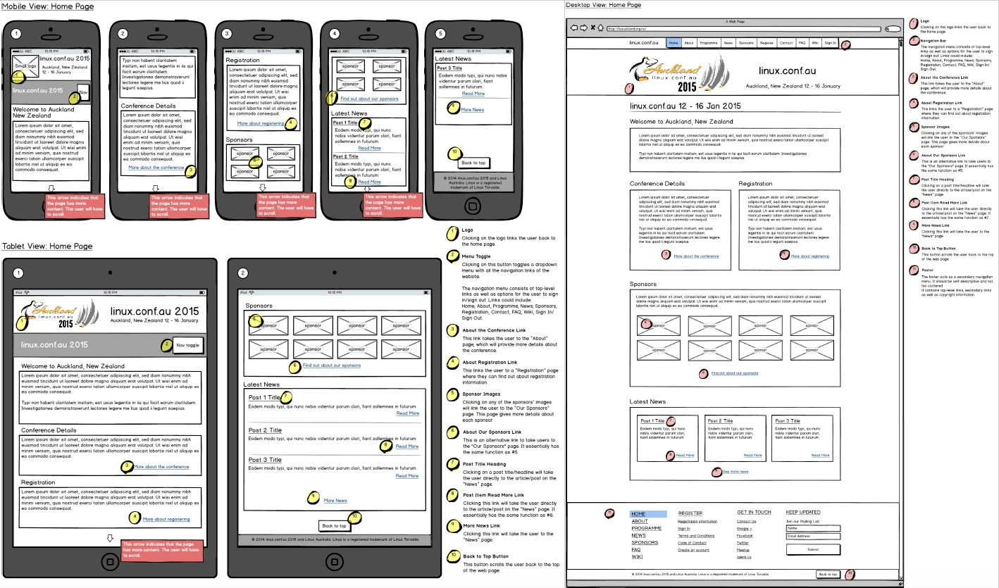 Wireframes for the Linux Conference Auckland 2015 website.